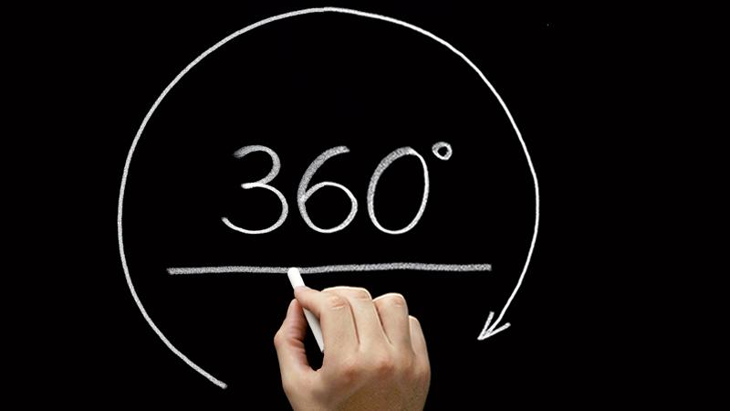 360 Degree Appraisal | hfi
